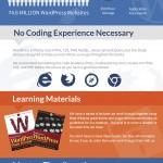 Free WordPress Training
